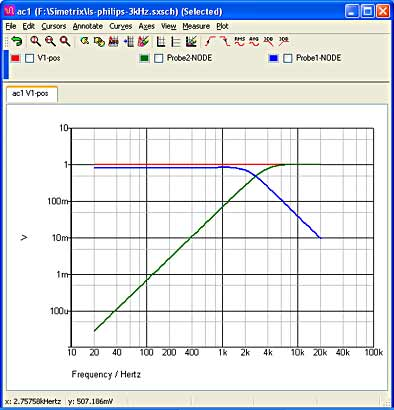 Philips 3kHz theoretische frequentiekarakteristiek, 26-5-2009