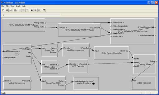 Software development, Amcap for capturing TV and video in